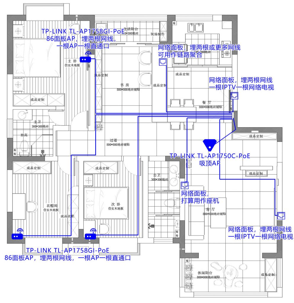 《个人新房装修家庭局域网方案分享》